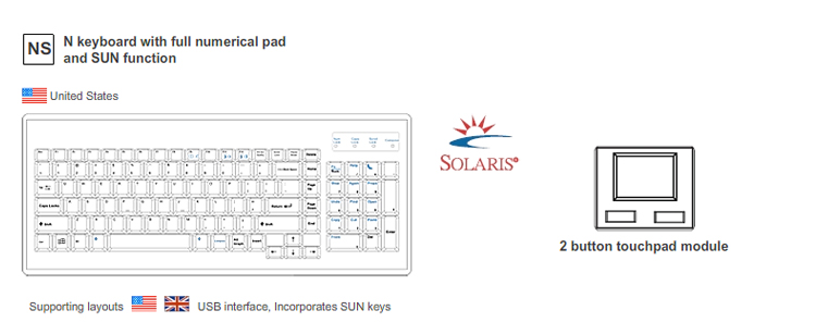 NS Keyboard with full numerical pad and SUN function