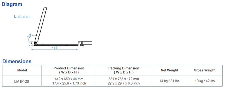 LM1P-20 Dimension Diagram