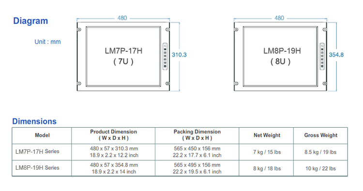 LM7P-17 LM8P-19H High brightness dimension